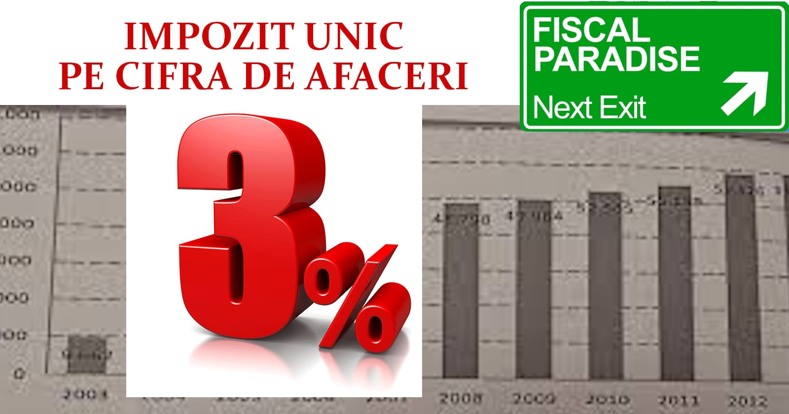 Impozitarea unitară a cifrei de afaceri