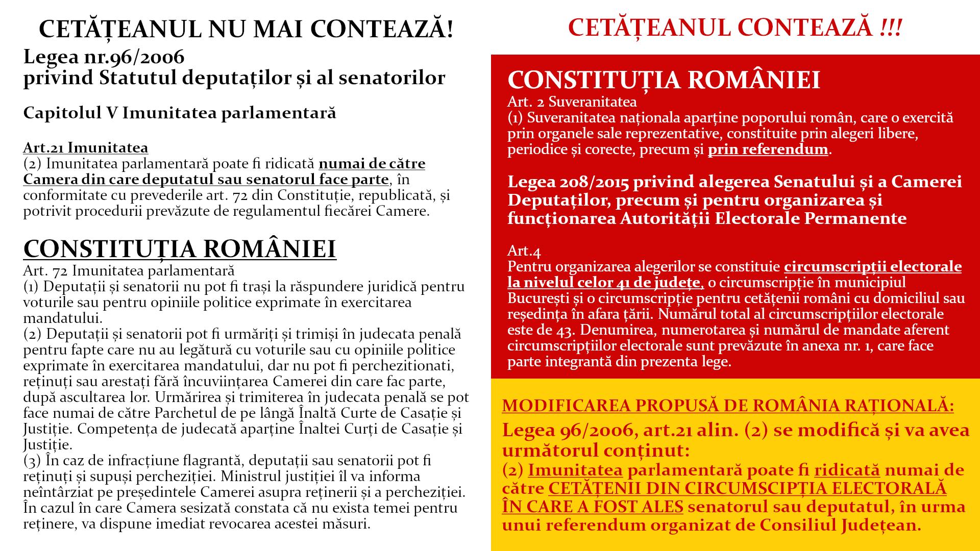 Imunitatea parlamentarului la latitudinea cetățeanului