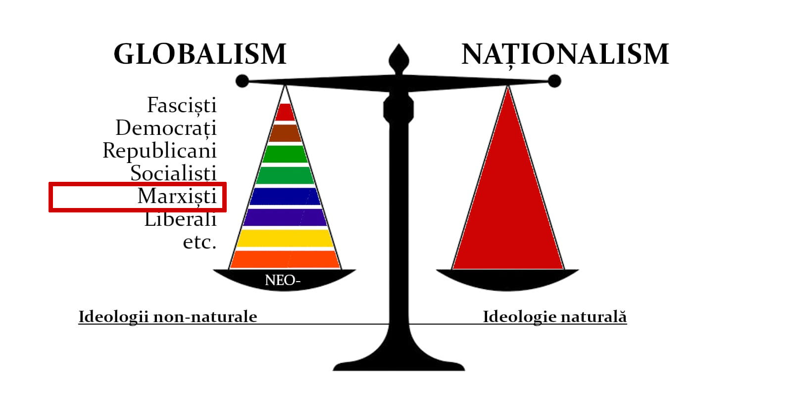 https://ziarul.romania-rationala.ro/control/articole/articole/nationalism-globalism-marxist.jpg