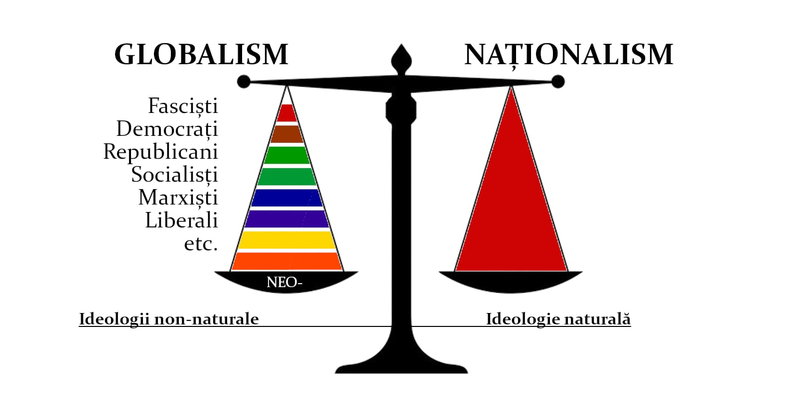 https://ziarul.romania-rationala.ro/control/articole/articole/nationalism-globalism.jpg