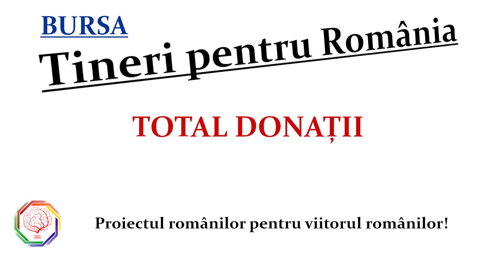 Situația tuturor donațiilor primite